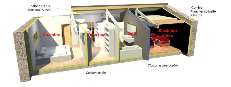 Rénovation et aménagement d'une partie d'un corps de ferme